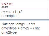 D&D 5e OGL Roll Templates - Roll20 Wiki