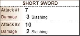 PF wiki Template Short Swordx2.jpeg