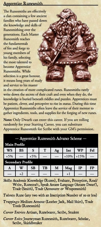 Warhammer Fantasy Roleplay 2nd Edition - Roll20 Wiki